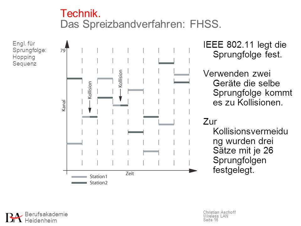 Technik. Das Spreizbandverfahren: FHSS.