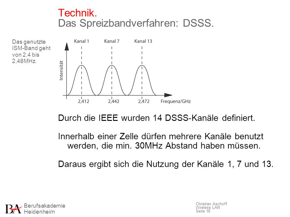Technik. Das Spreizbandverfahren: DSSS.