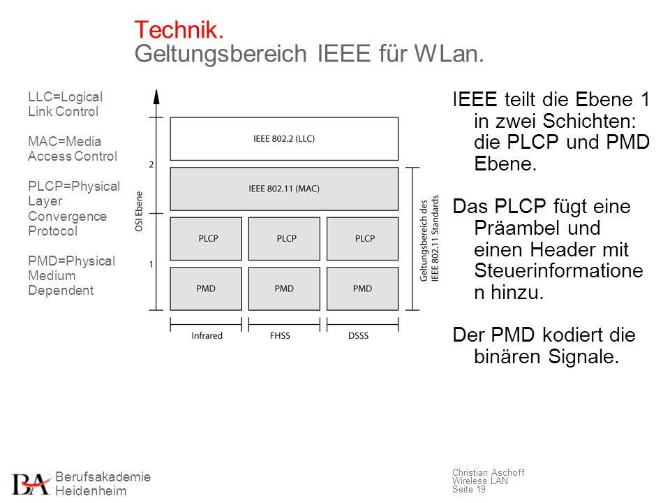 Technik. Geltungsbereich IEEE für WLan.