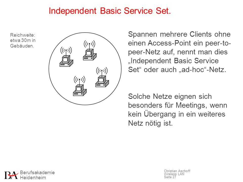 Independent Basic Service Set.