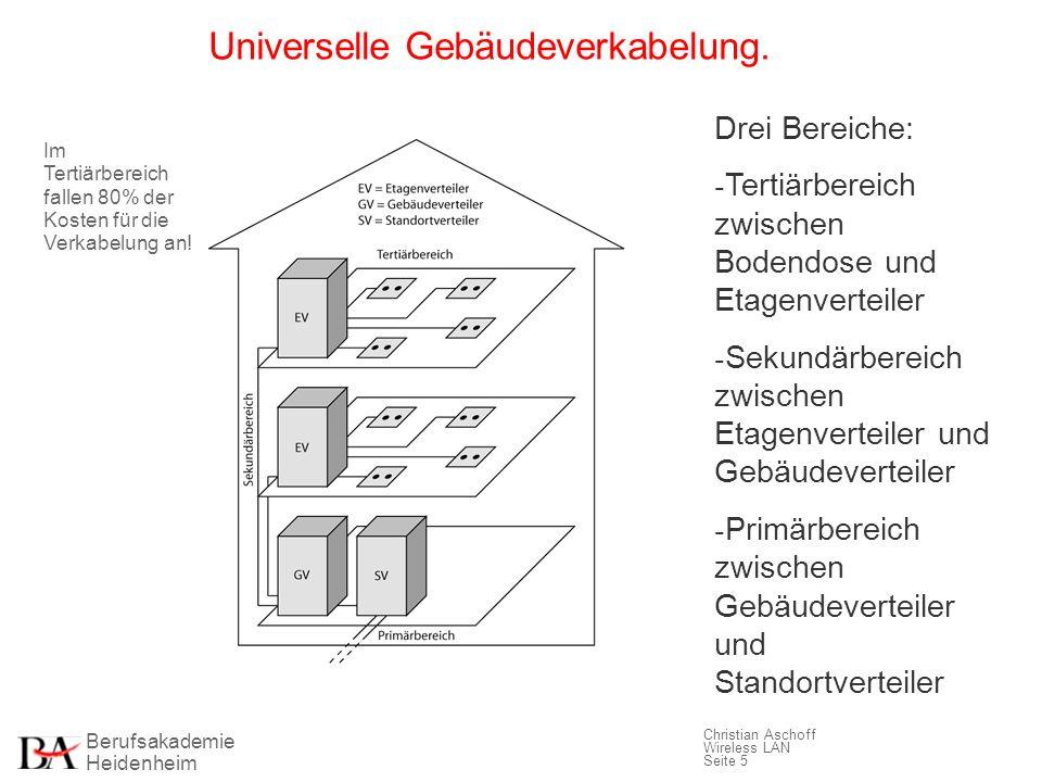 Universelle Gebäudeverkabelung.