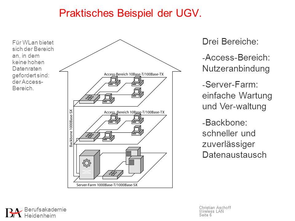 Praktisches Beispiel der UGV.