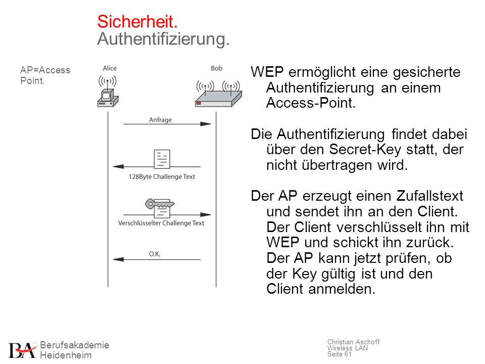 Sicherheit. Authentifizierung.