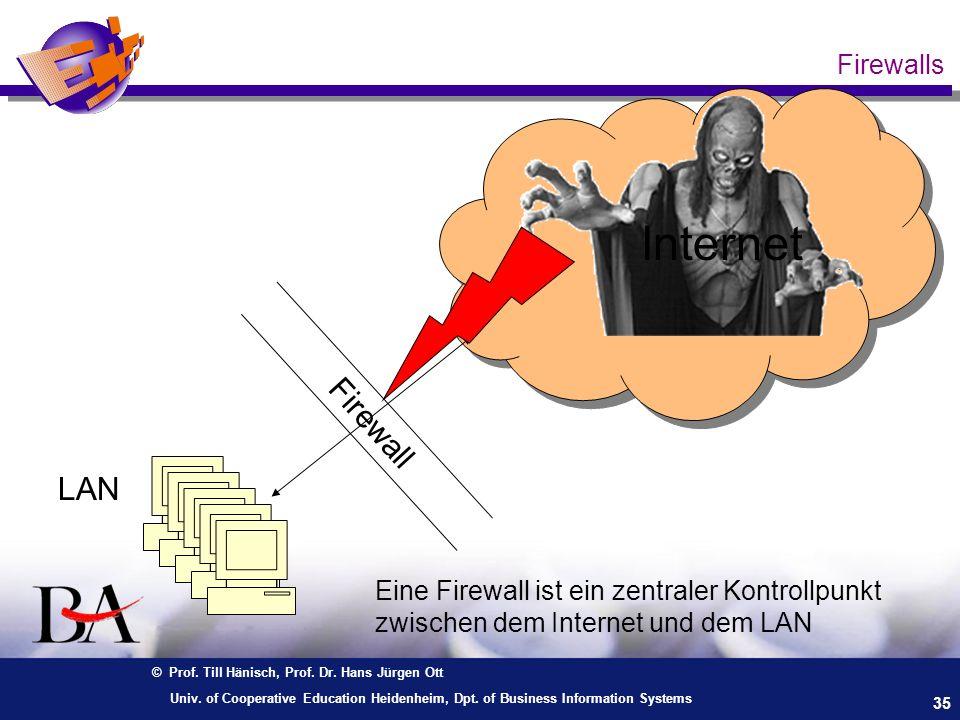 Internet Firewall LAN Firewalls