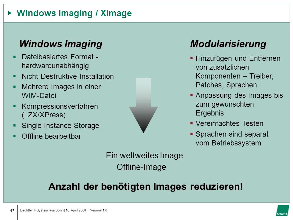 Windows Imaging / XImage