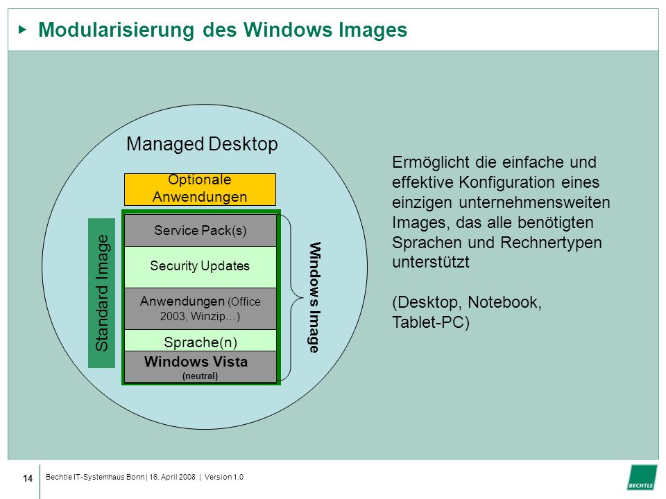 Modularisierung des Windows Images