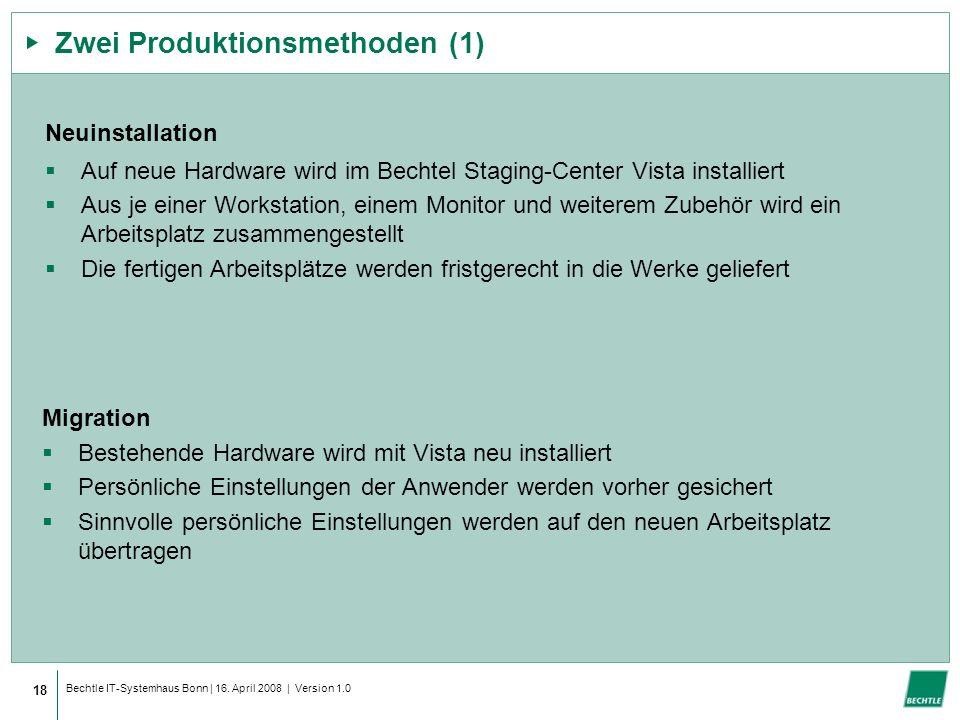 Zwei Produktionsmethoden (1)