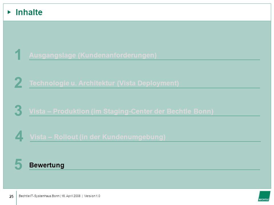 1 2 3 4 5 Inhalte Ausgangslage (Kundenanforderungen)