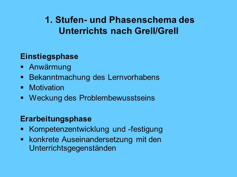 1. Stufen- und Phasenschema des Unterrichts nach Grell/Grell