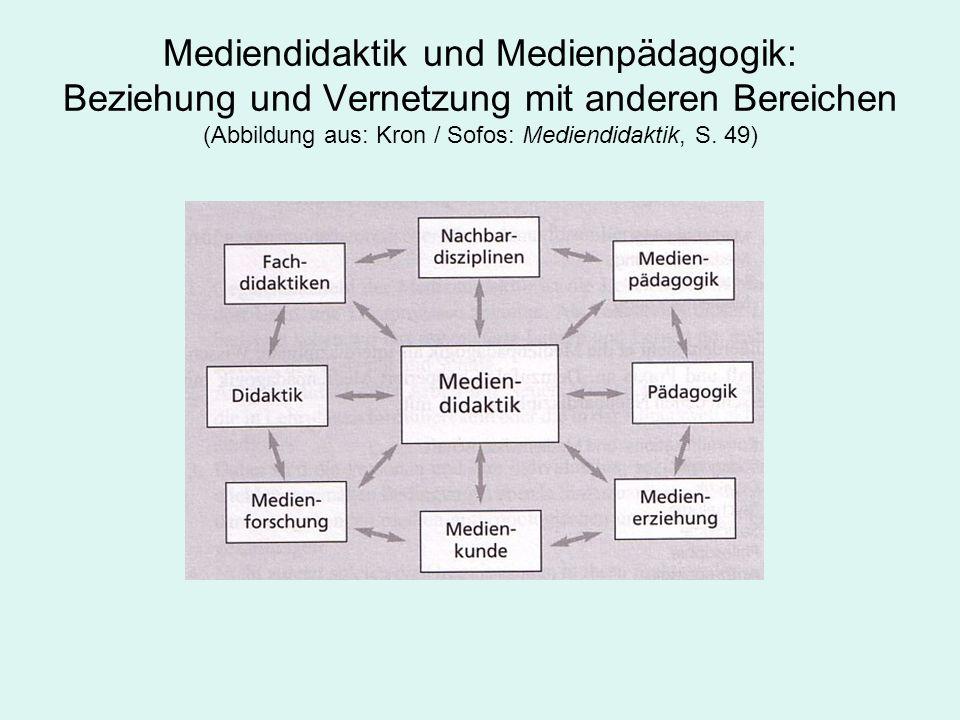 Mediendidaktik und Medienpädagogik: Beziehung und Vernetzung mit anderen Bereichen (Abbildung aus: Kron / Sofos: Mediendidaktik, S.