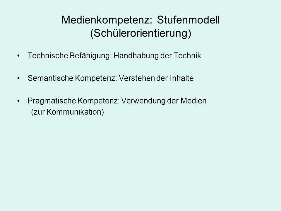 Medienkompetenz: Stufenmodell (Schülerorientierung)