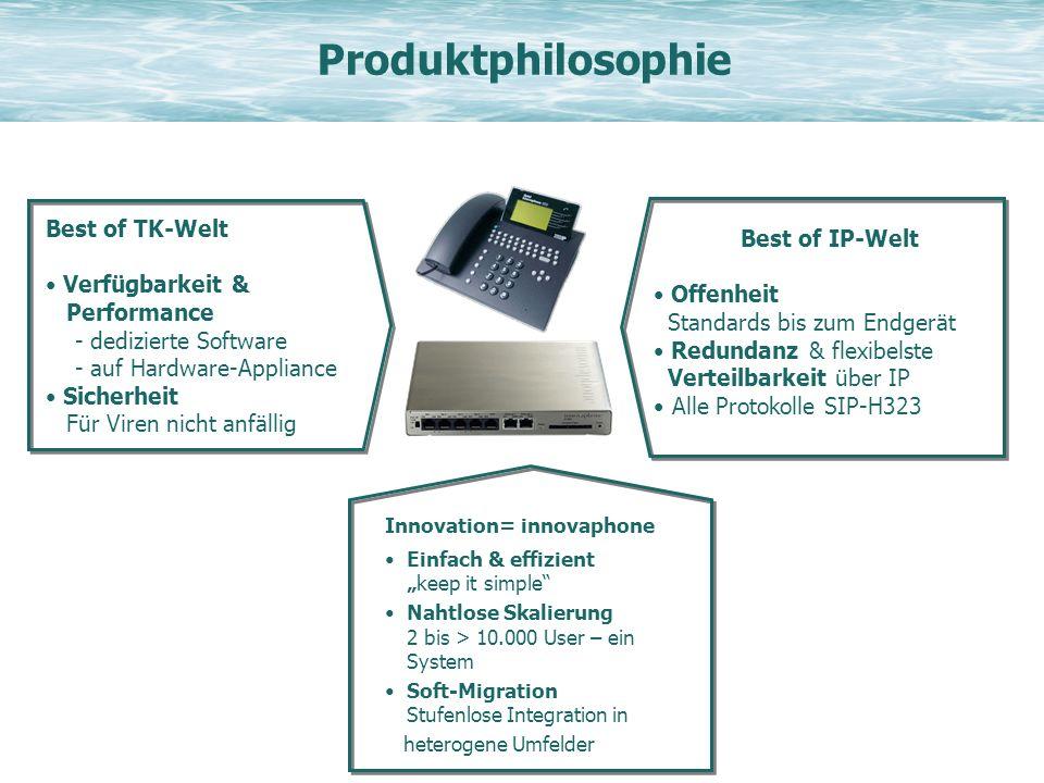 Produktphilosophie Best of TK-Welt Best of IP-Welt Verfügbarkeit &