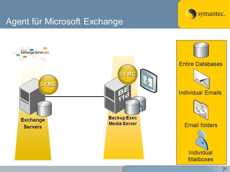 Agent für Microsoft Exchange