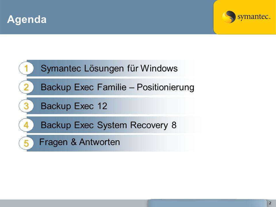 Agenda Symantec Lösungen für Windows 1