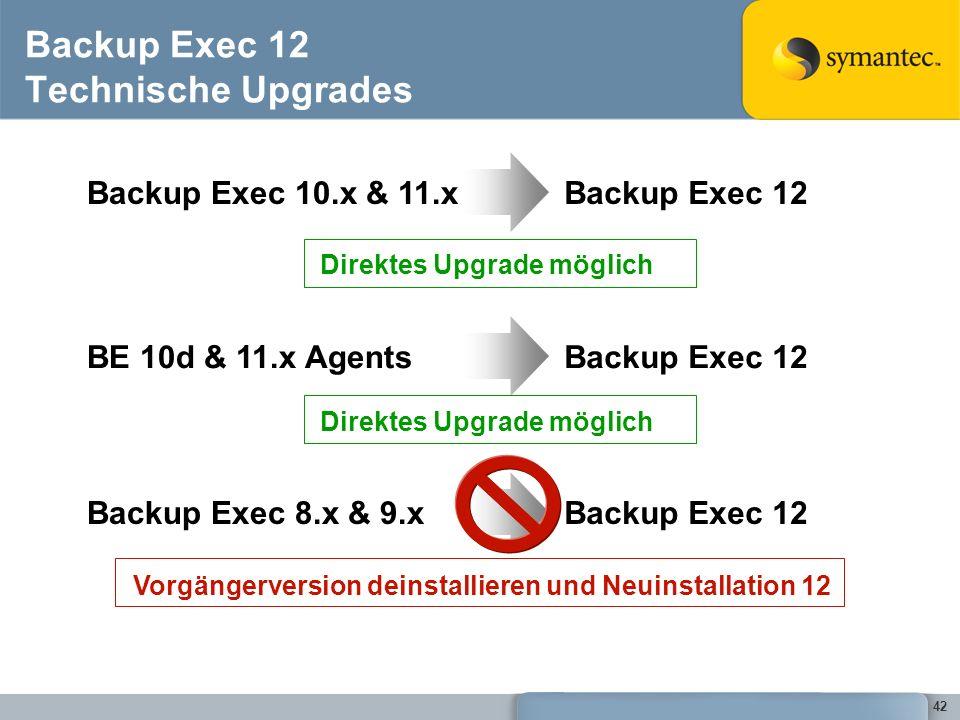 Backup Exec 12 Technische Upgrades