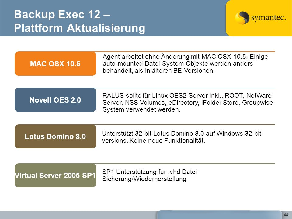 Backup Exec 12 – Plattform Aktualisierung