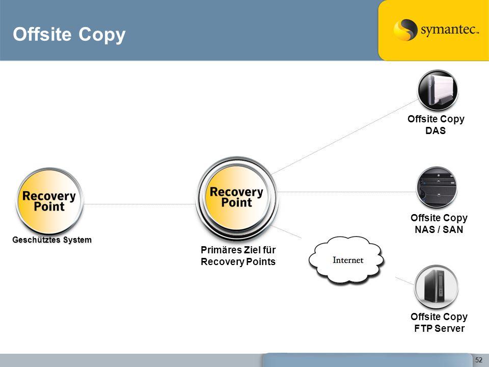 Offsite Copy Offsite Copy DAS Offsite Copy NAS / SAN Primäres Ziel für