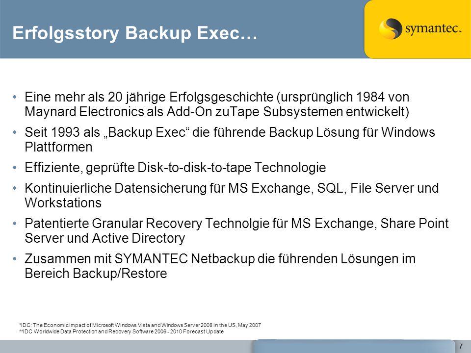 Erfolgsstory Backup Exec…