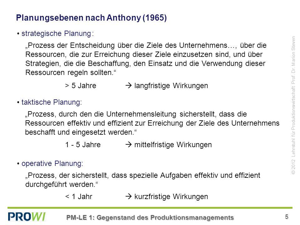 Planungsebenen nach Anthony (1965)