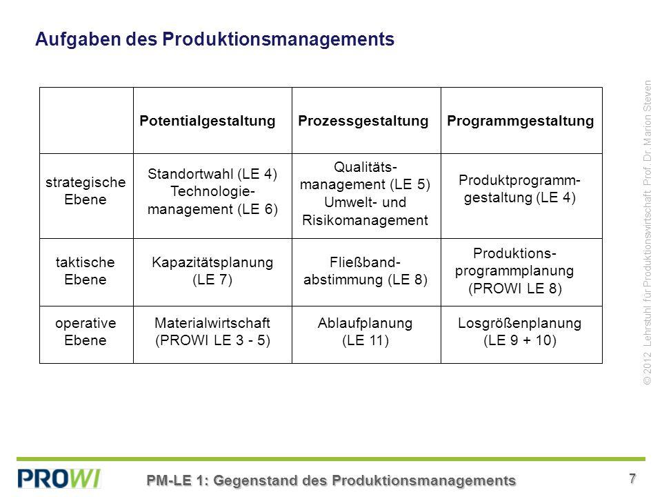 Aufgaben des Produktionsmanagements