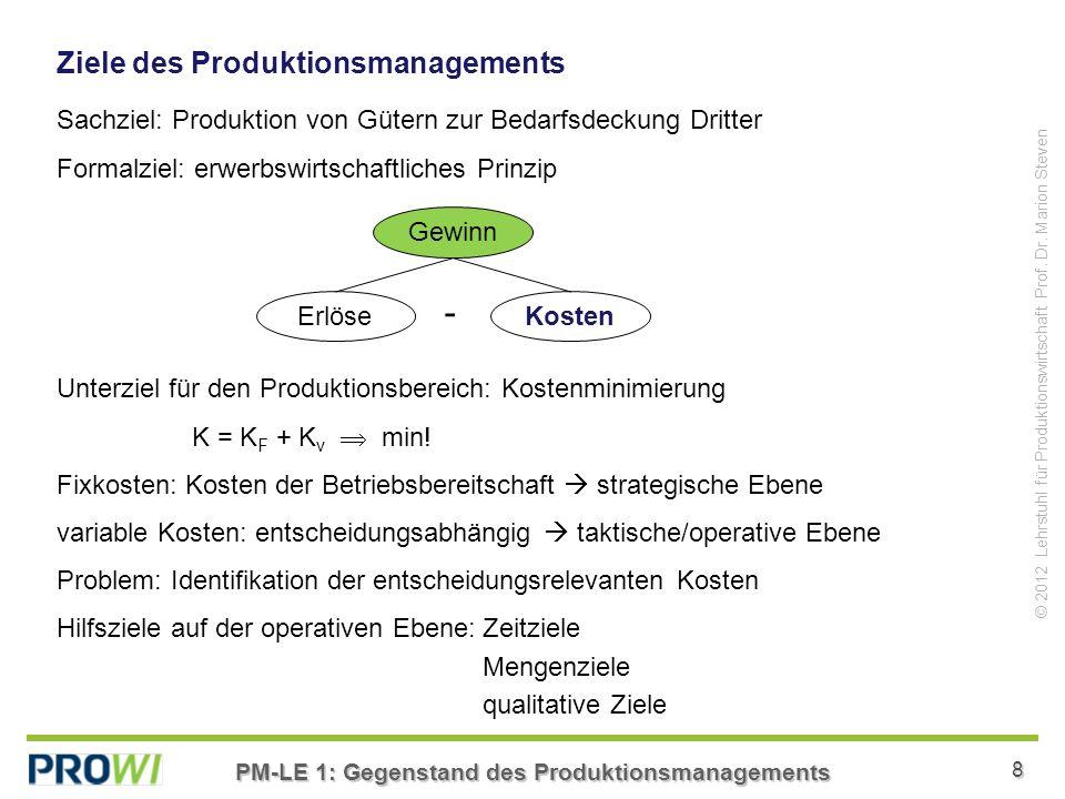 - Ziele des Produktionsmanagements
