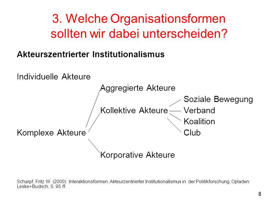 3. Welche Organisationsformen sollten wir dabei unterscheiden