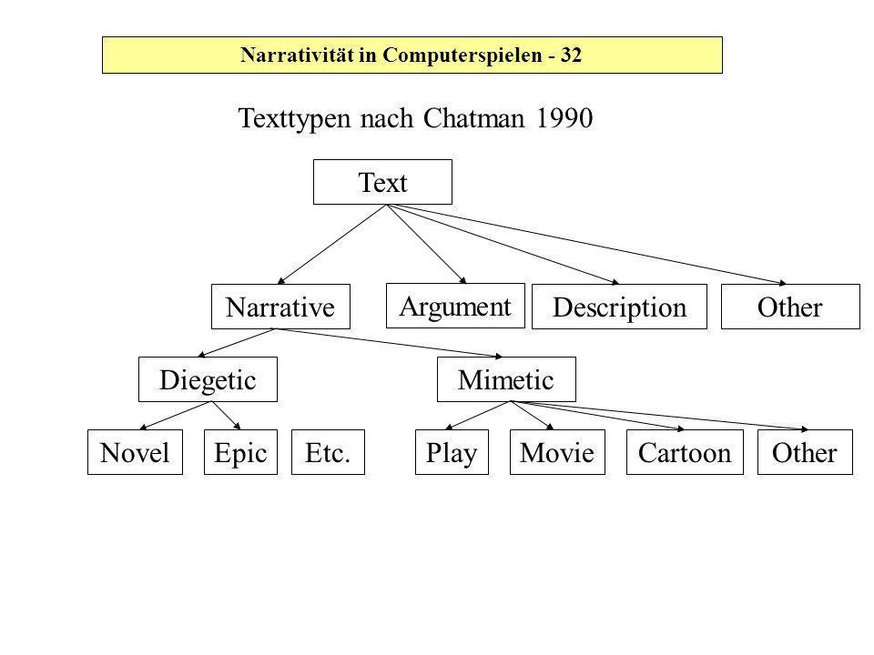 Texttypen nach Chatman 1990