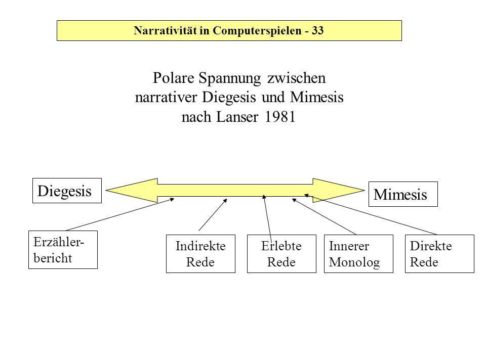 Narrativität in Computerspielen - 33