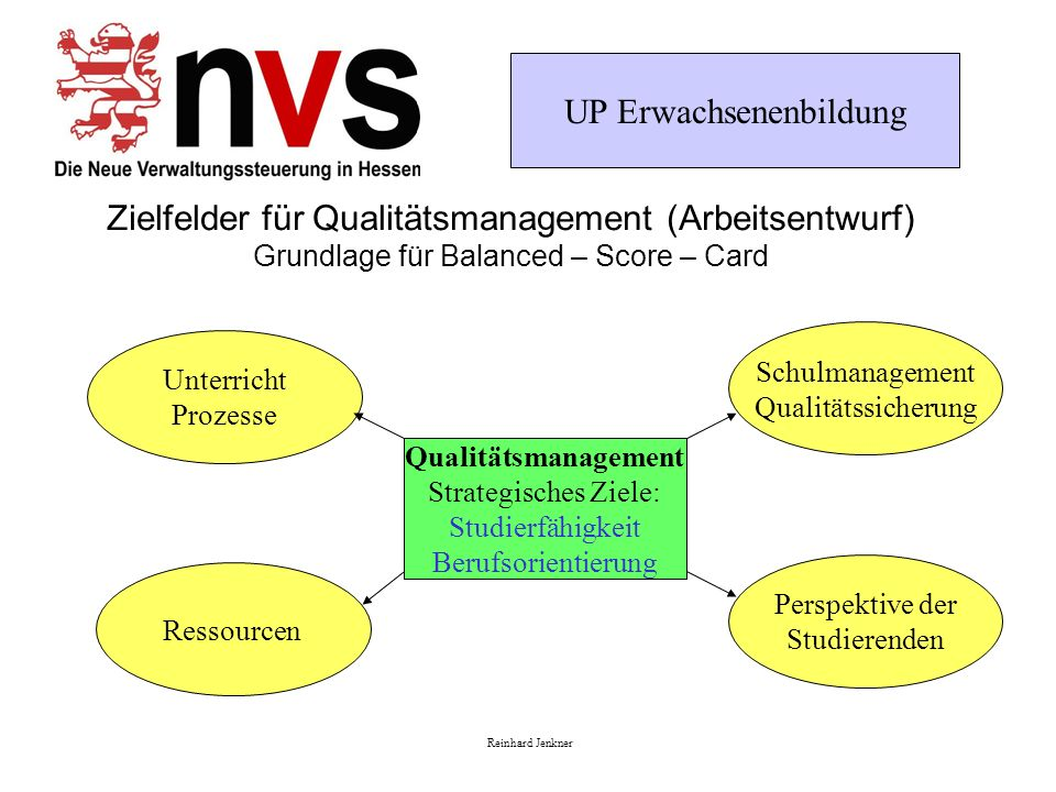 Zielfelder für Qualitätsmanagement (Arbeitsentwurf)
