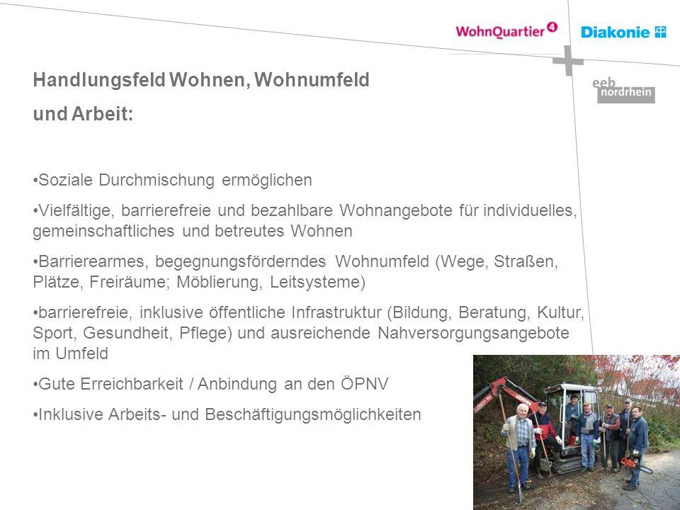 Handlungsfeld Wohnen, Wohnumfeld und Arbeit: