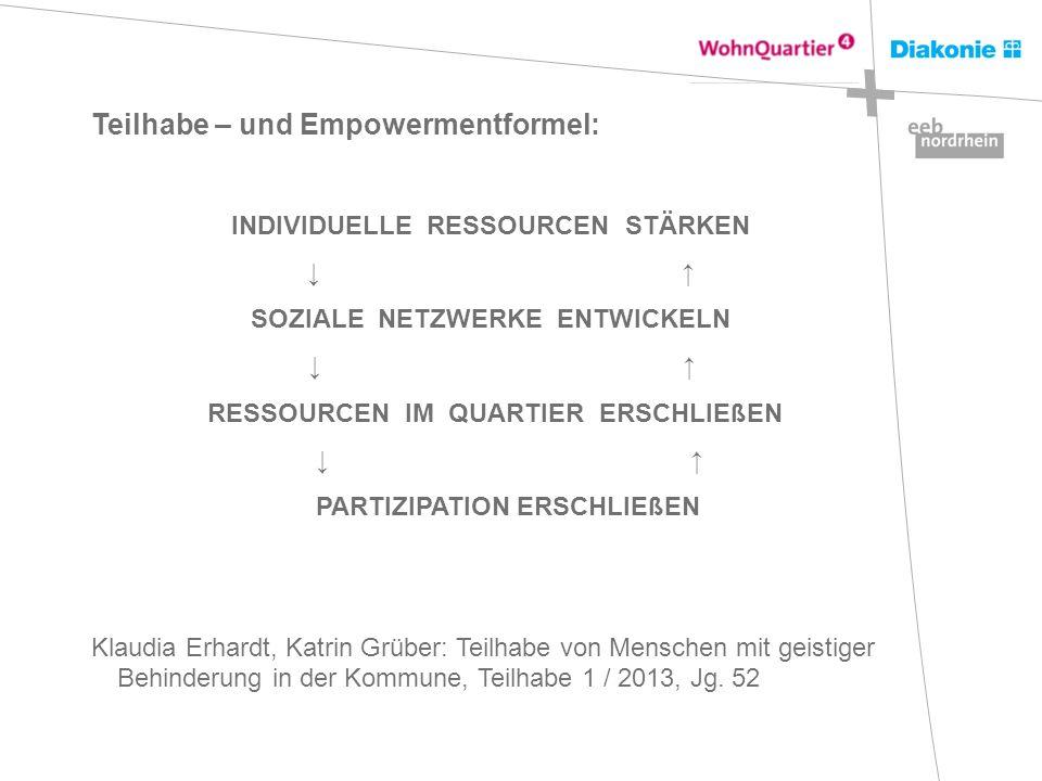 Teilhabe – und Empowermentformel: