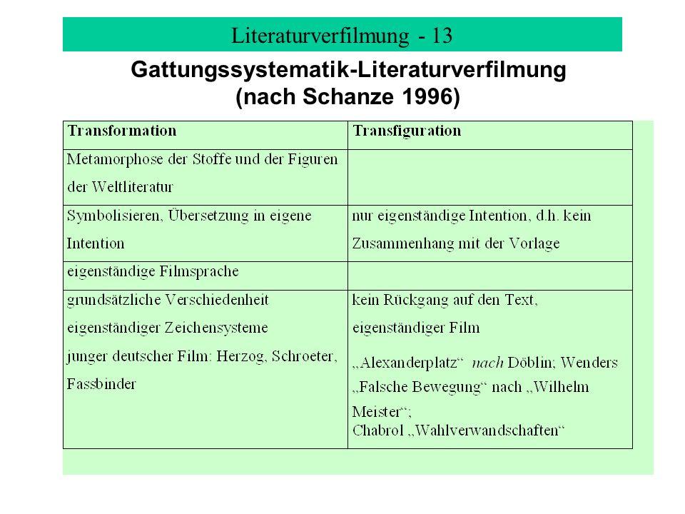 Gattungssystematik-Literaturverfilmung (nach Schanze 1996)
