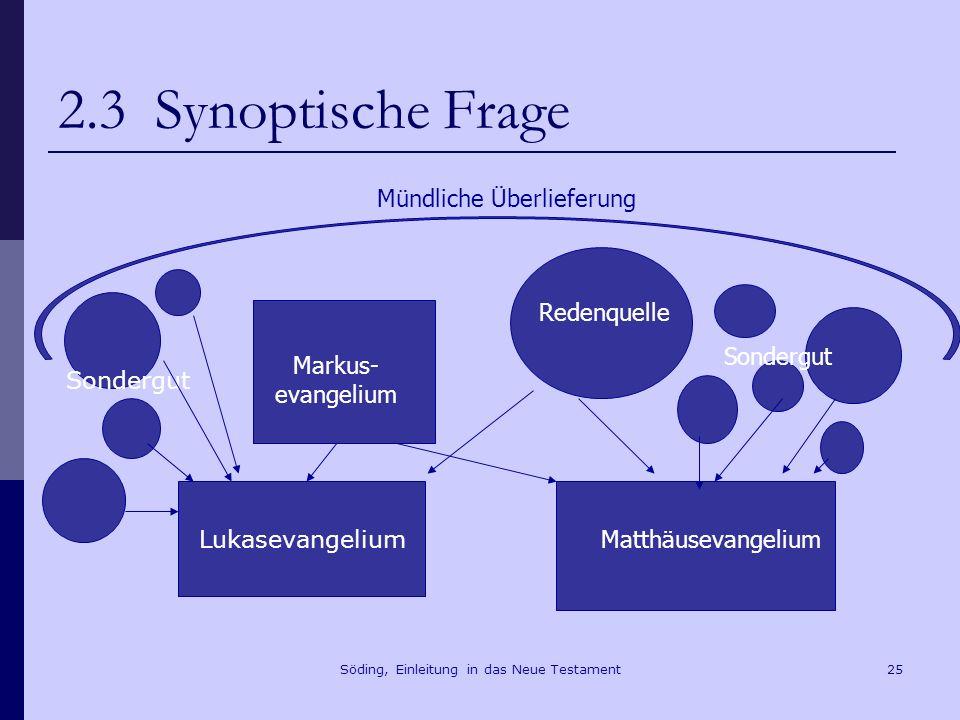 2.3 Synoptische Frage Mündliche Überlieferung Redenquelle Sondergut