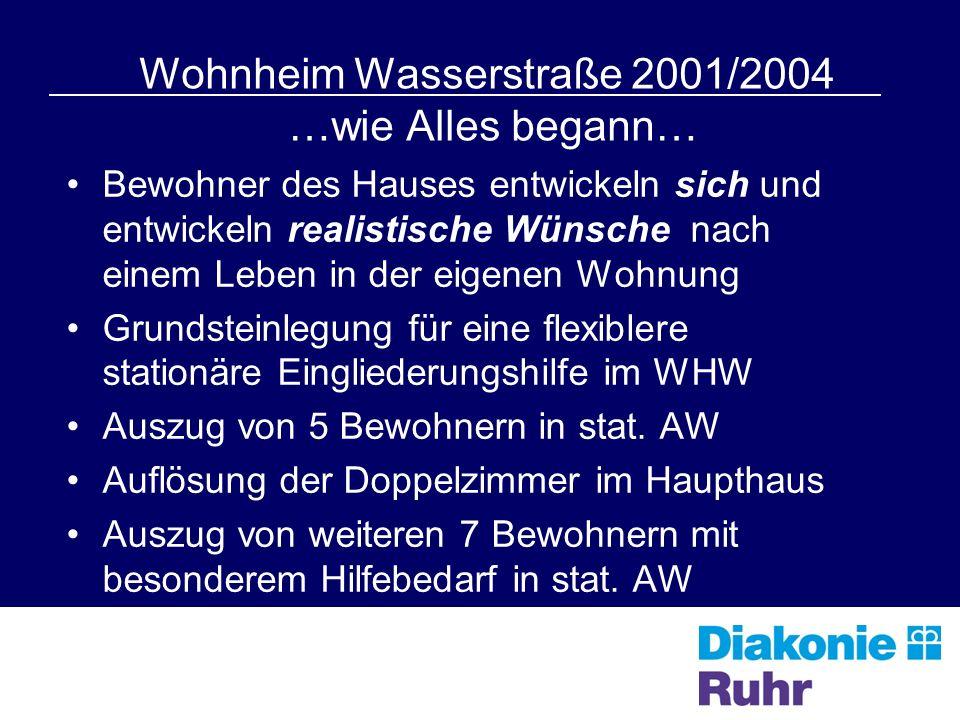 Wohnheim Wasserstraße 2001/2004