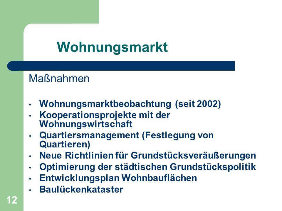 Wohnungsmarkt Maßnahmen Wohnungsmarktbeobachtung (seit 2002)