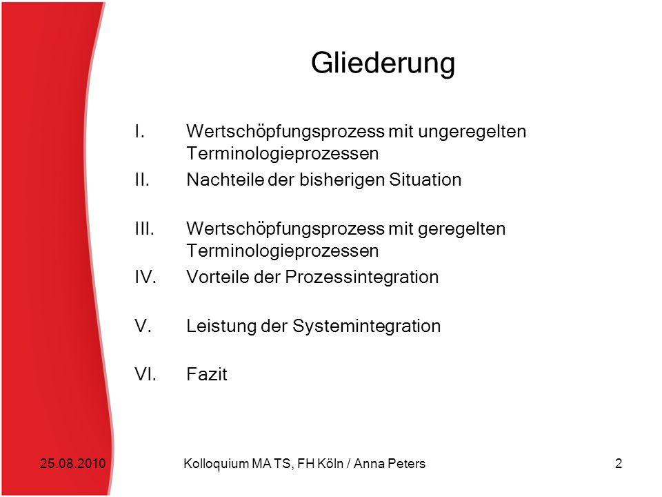 Kolloquium MA TS, FH Köln / Anna Peters