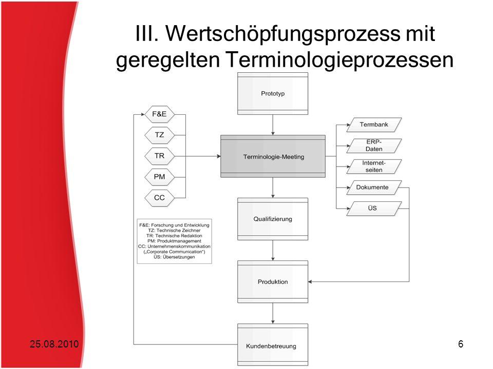 III. Wertschöpfungsprozess mit geregelten Terminologieprozessen
