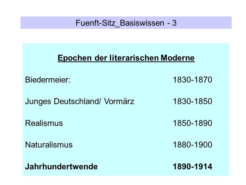 Epochen der literarischen Moderne