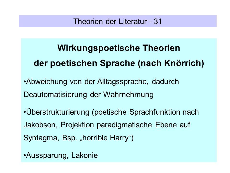 Wirkungspoetische Theorien der poetischen Sprache (nach Knörrich)
