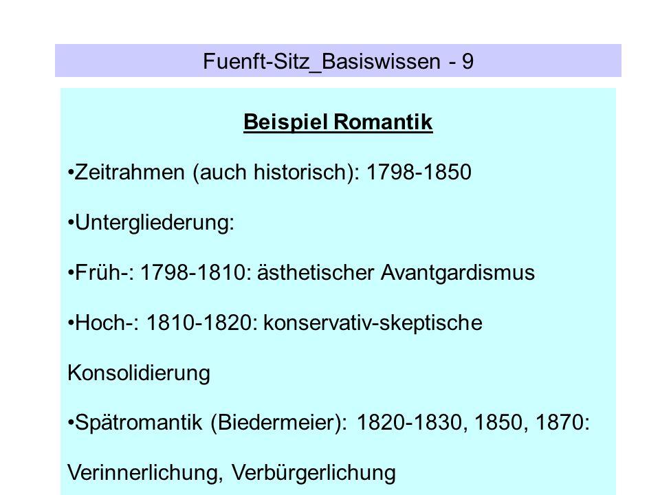 Fuenft-Sitz_Basiswissen - 9
