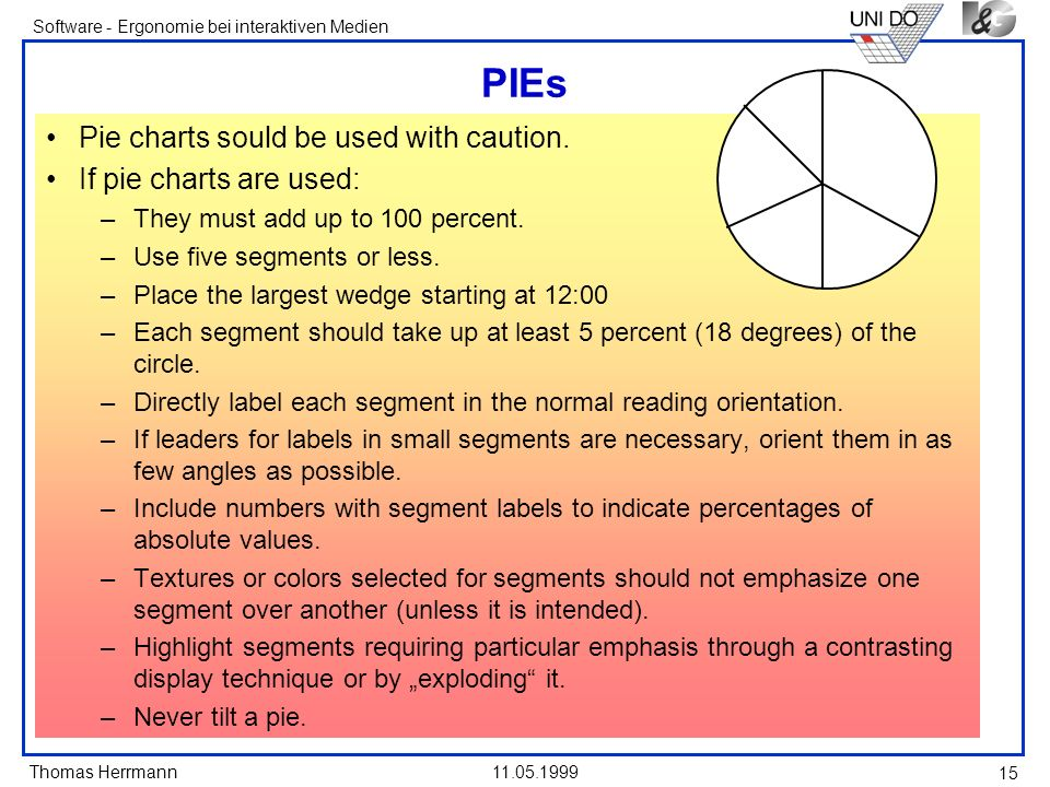 PIEs Pie charts sould be used with caution. If pie charts are used: