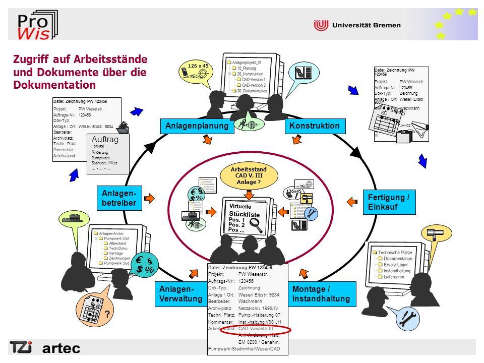 Zugriff auf Arbeitsstände und Dokumente über die Dokumentation