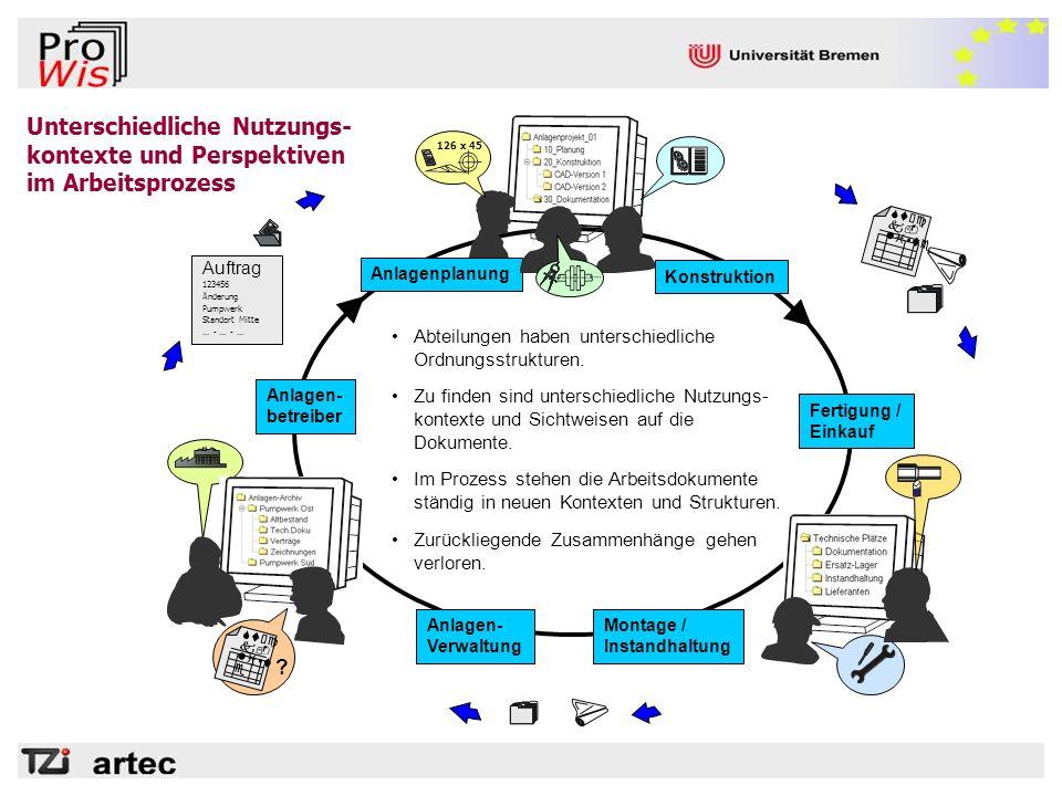 Unterschiedliche Nutzungs-kontexte und Perspektiven im Arbeitsprozess