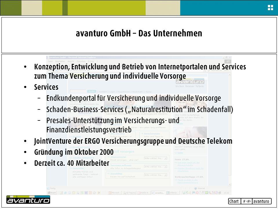 avanturo GmbH – Das Unternehmen