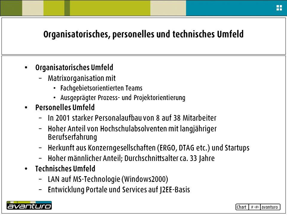 Organisatorisches, personelles und technisches Umfeld