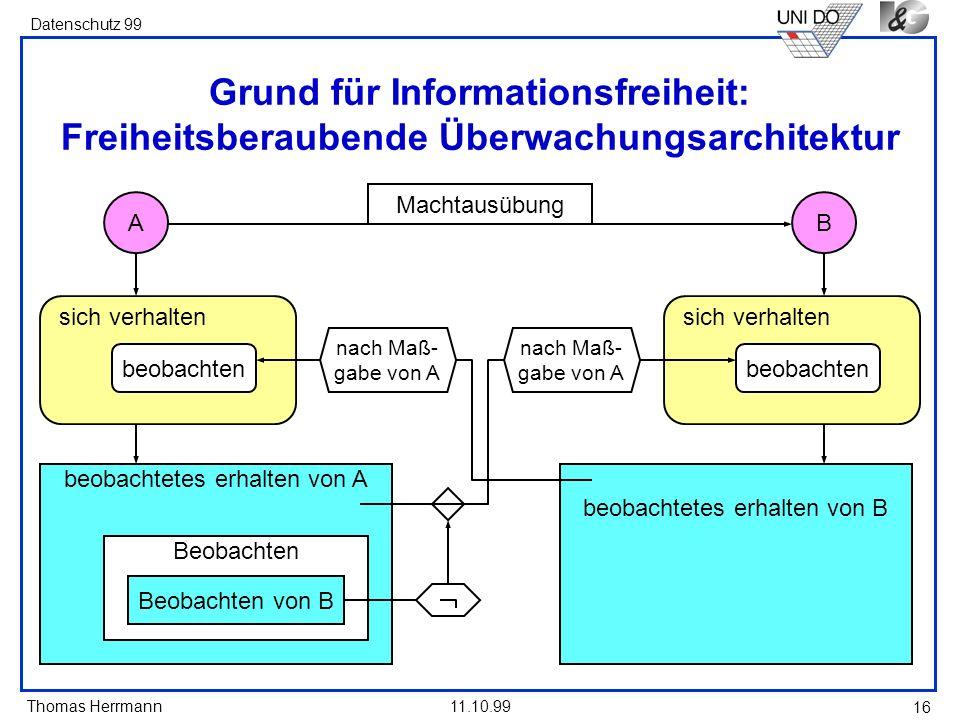 Grund für Informationsfreiheit: Freiheitsberaubende Überwachungsarchitektur
