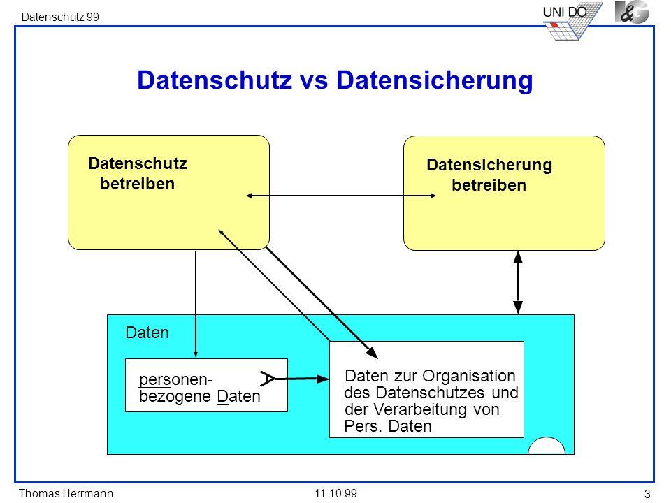 Datenschutz vs Datensicherung