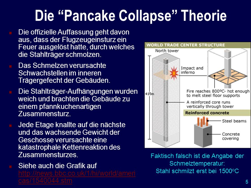 Die Pancake Collapse Theorie