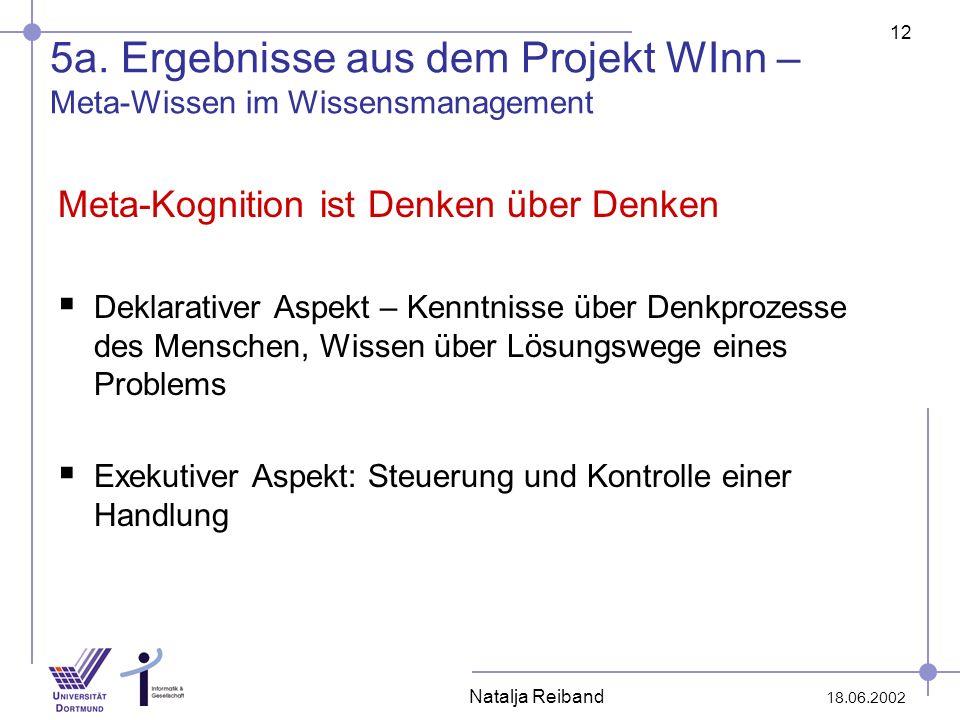 5a. Ergebnisse aus dem Projekt WInn – Meta-Wissen im Wissensmanagement