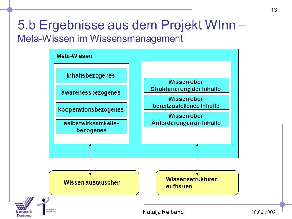 5.b Ergebnisse aus dem Projekt WInn – Meta-Wissen im Wissensmanagement